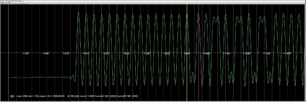 Mystery modulation scheme